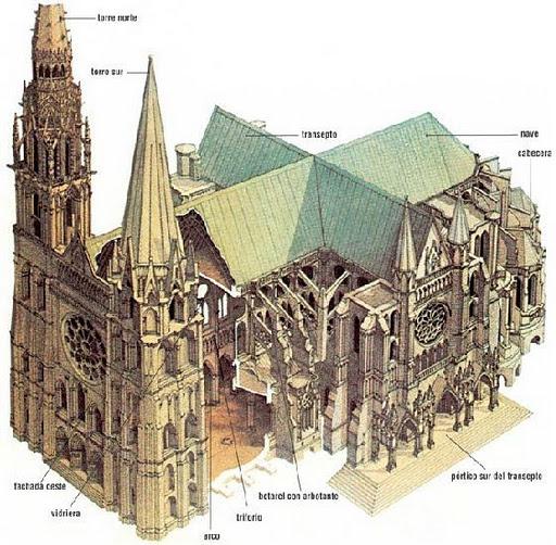 013bis - Catedral de Chartres